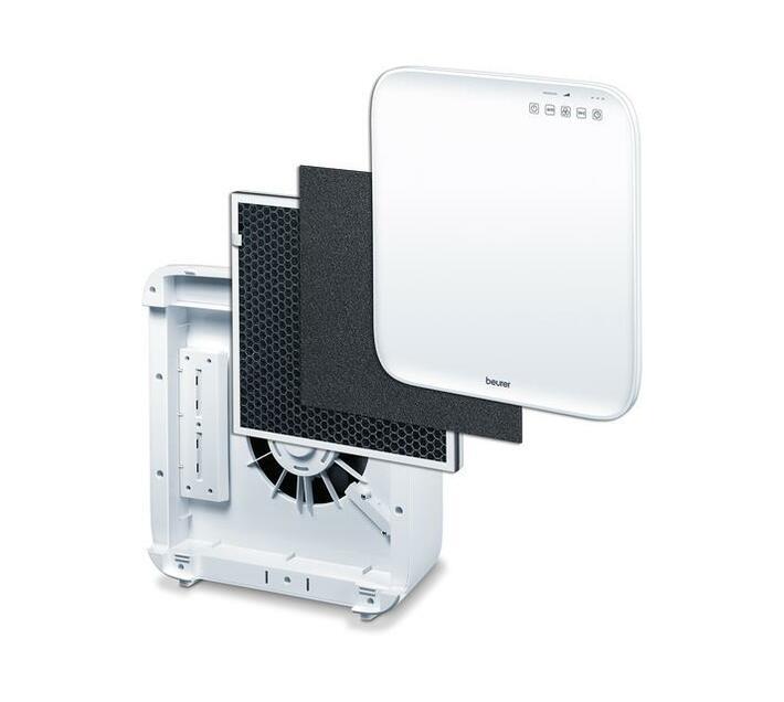 Beurer Replacement Filter Set for Air Purifier LR 300