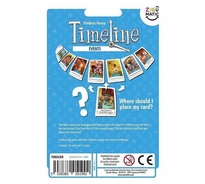Timeline Events (Eco-Blister)