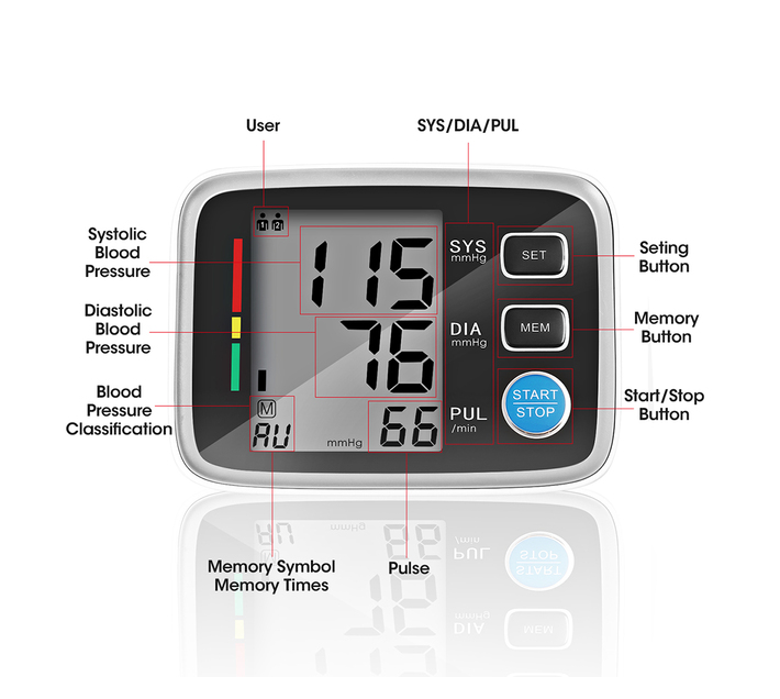 Digital Upper Arm Blood Pressure Monitor Bundle