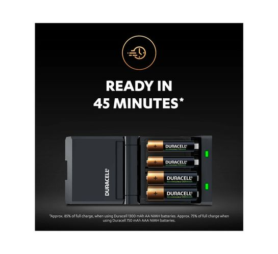 Duracell Charger Ready in 45 min + 2 AA and 2 AAA Batteries